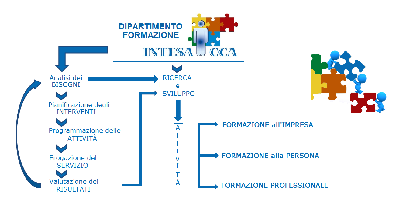 formazione_schema